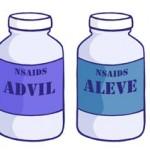 Pain-Pills(NSAIDs)